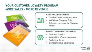 Loyalty cards for merchants and customers